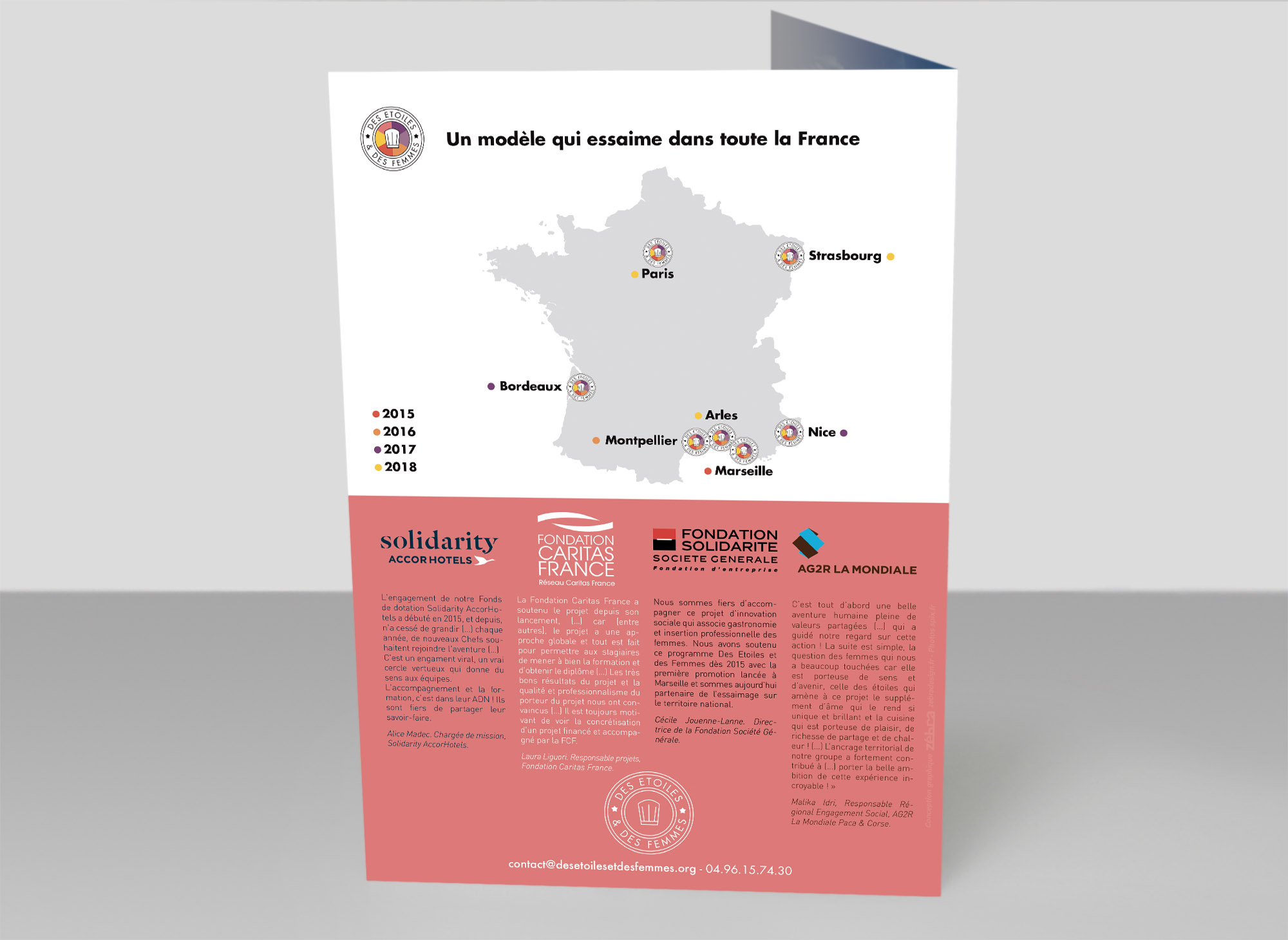 Portfolio Slide